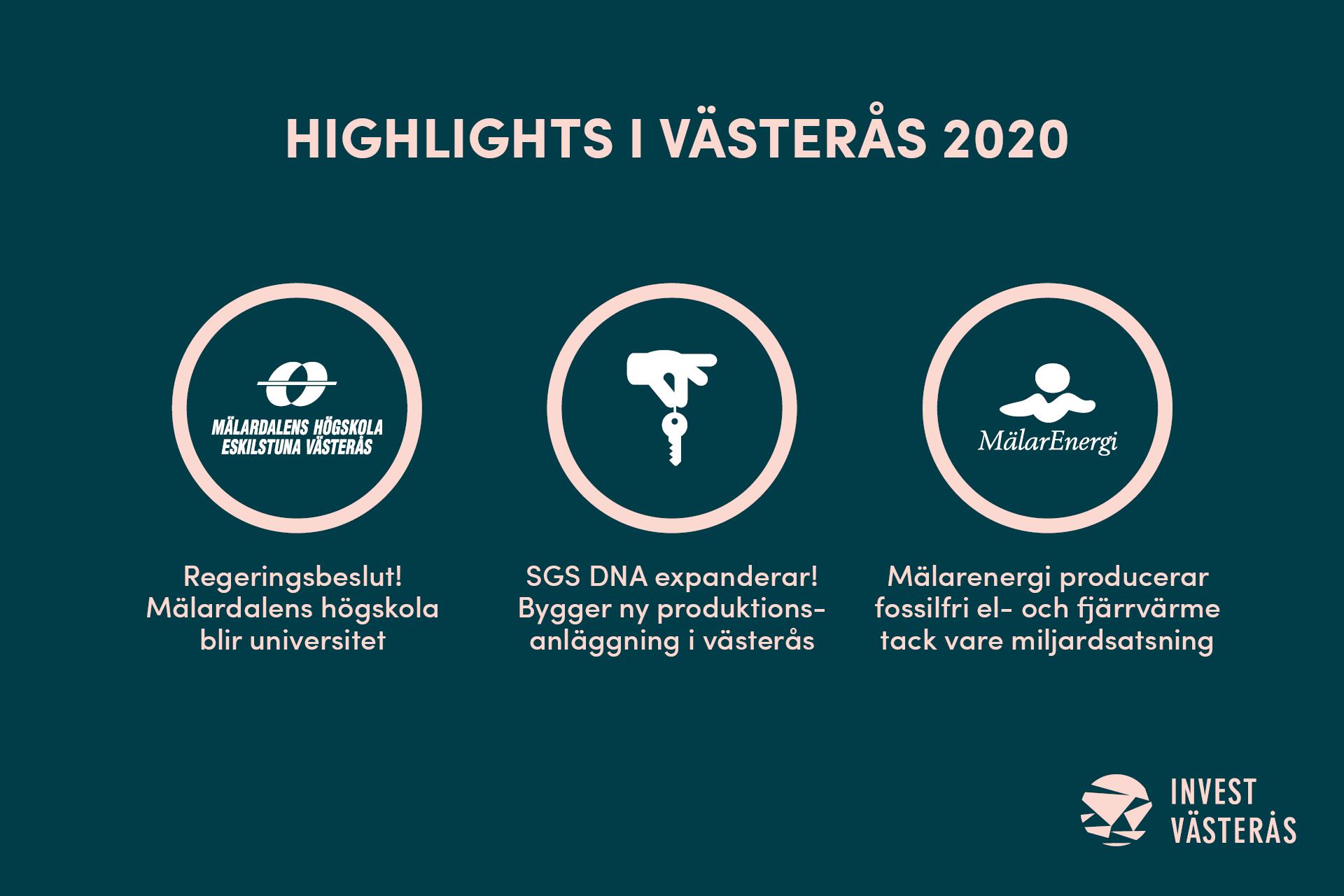 Illustration - highlights om Västerås näringsliv 2020